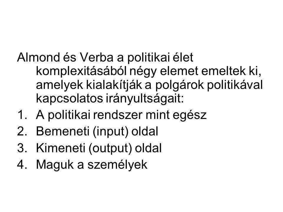 Almond és Verba a politikai élet komplexitásából négy elemet emeltek ki, amelyek kialakítják a polgárok politikával kapcsolatos irányultságait: 1.A politikai rendszer mint egész 2.Bemeneti (input) oldal 3.Kimeneti (output) oldal 4.Maguk a személyek