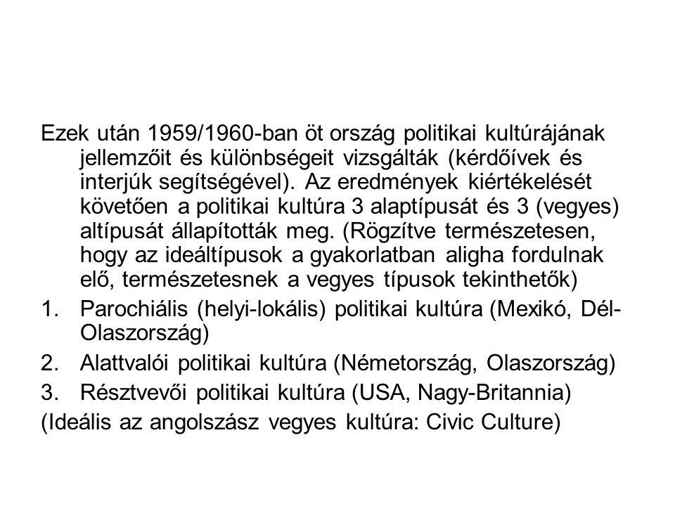 Ezek után 1959/1960-ban öt ország politikai kultúrájának jellemzőit és különbségeit vizsgálták (kérdőívek és interjúk segítségével).