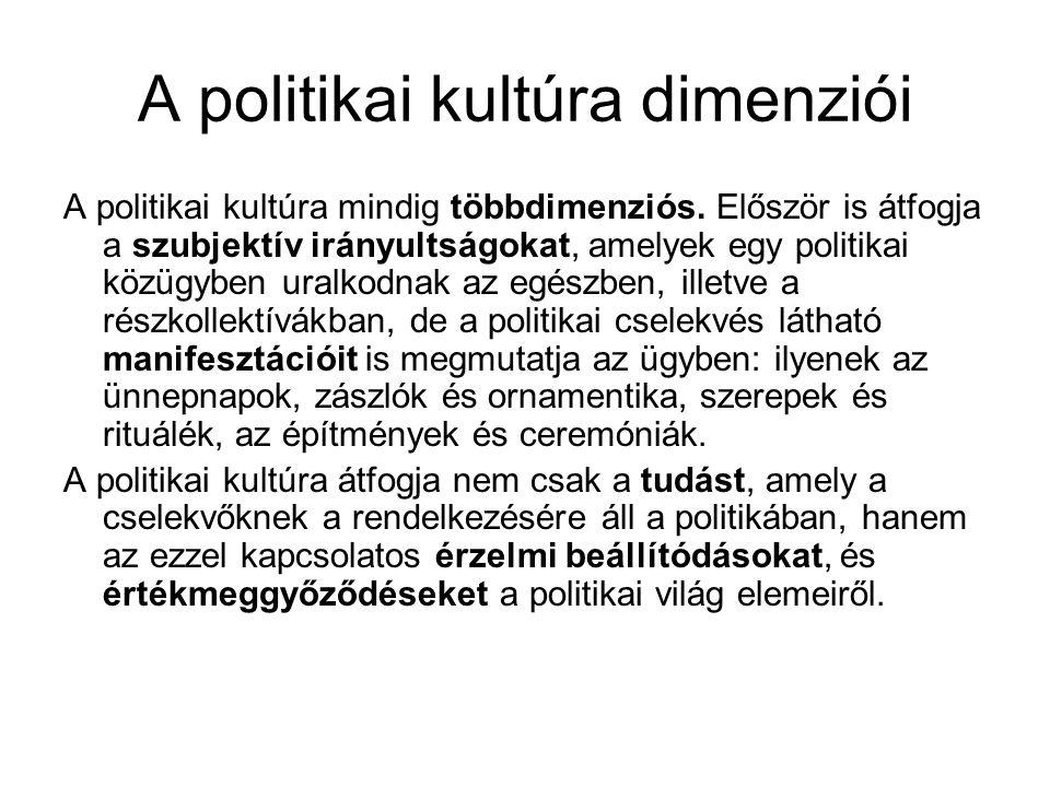 A politikai kultúra dimenziói A politikai kultúra mindig többdimenziós.