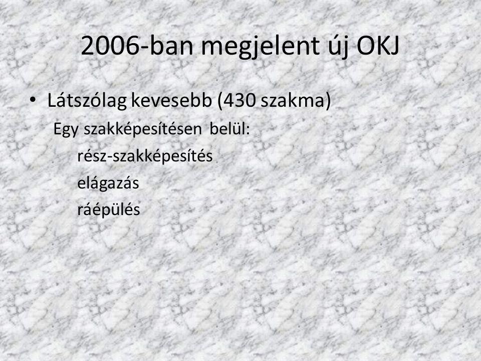 2006-ban megjelent új OKJ Látszólag kevesebb (430 szakma) Egy szakképesítésen belül: rész-szakképesítés elágazás ráépülés