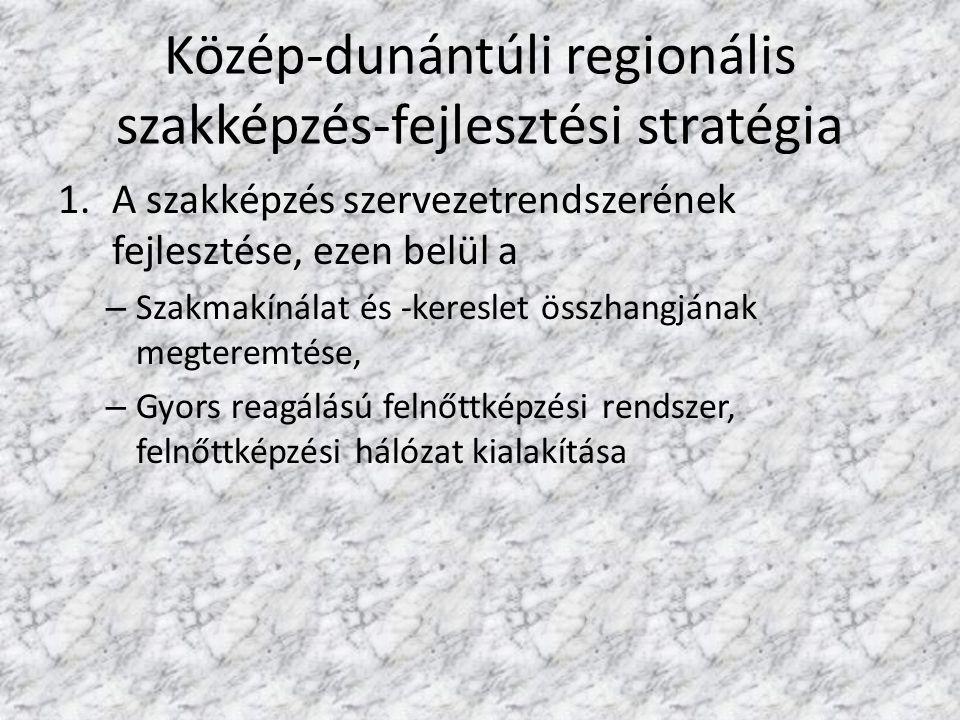Közép-dunántúli regionális szakképzés-fejlesztési stratégia 1.A szakképzés szervezetrendszerének fejlesztése, ezen belül a – Szakmakínálat és -keresle