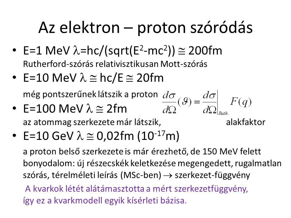 Az elektron – proton szóródás E=1 MeV =hc/(sqrt(E 2 -mc 2 ))  200fm Rutherford-szórás relativisztikusan Mott-szórás E=10 MeV  hc/E  20fm még pontsz