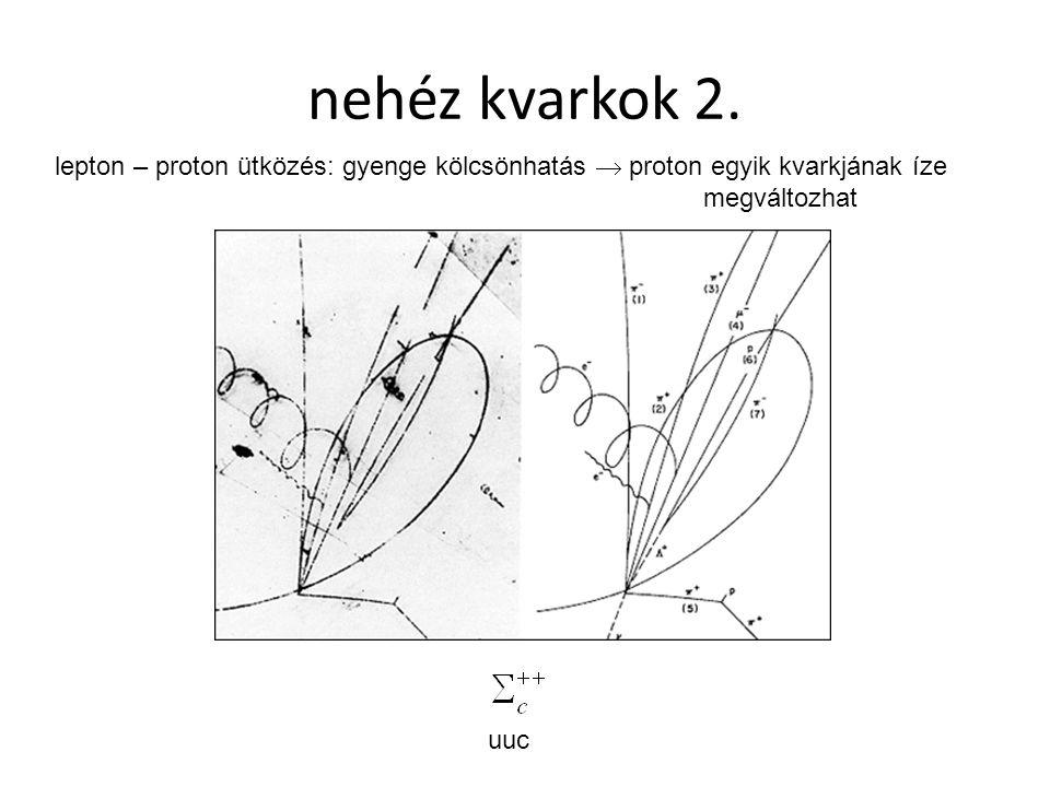 nehéz kvarkok 2. uuc lepton – proton ütközés: gyenge kölcsönhatás  proton egyik kvarkjának íze megváltozhat