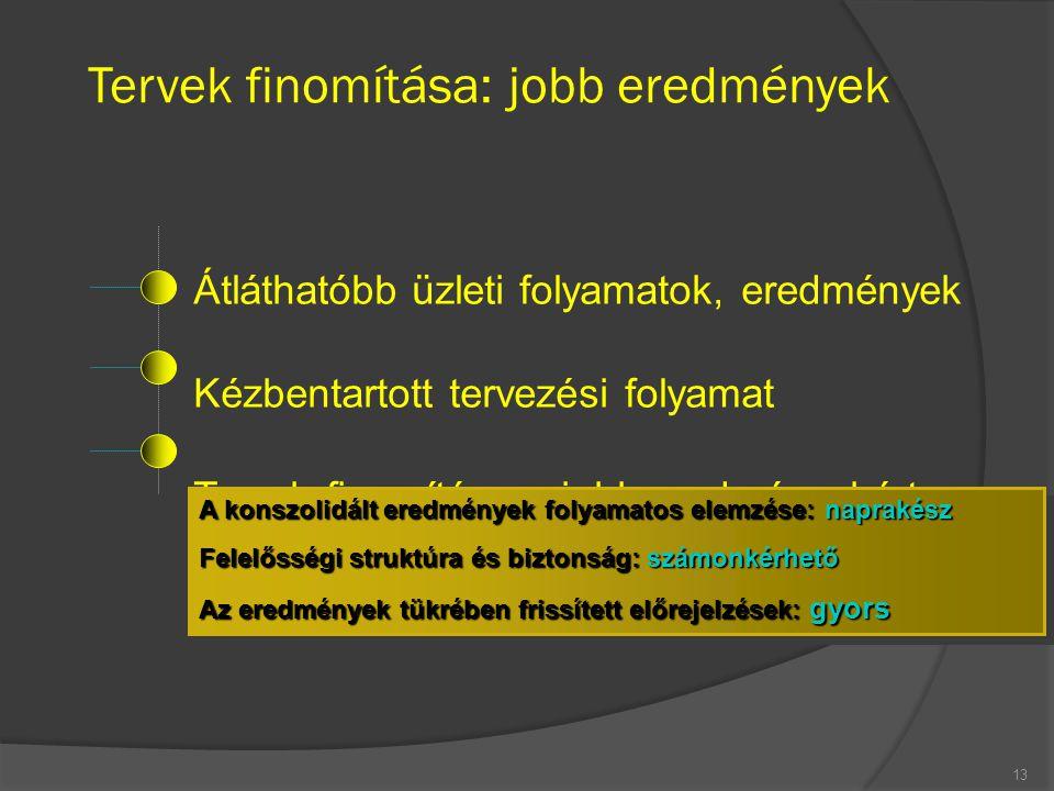 Tervek finomítása: jobb eredmények 13 Átláthatóbb üzleti folyamatok, eredmények Kézbentartott tervezési folyamat Tervek finomítása a jobb eredményekér