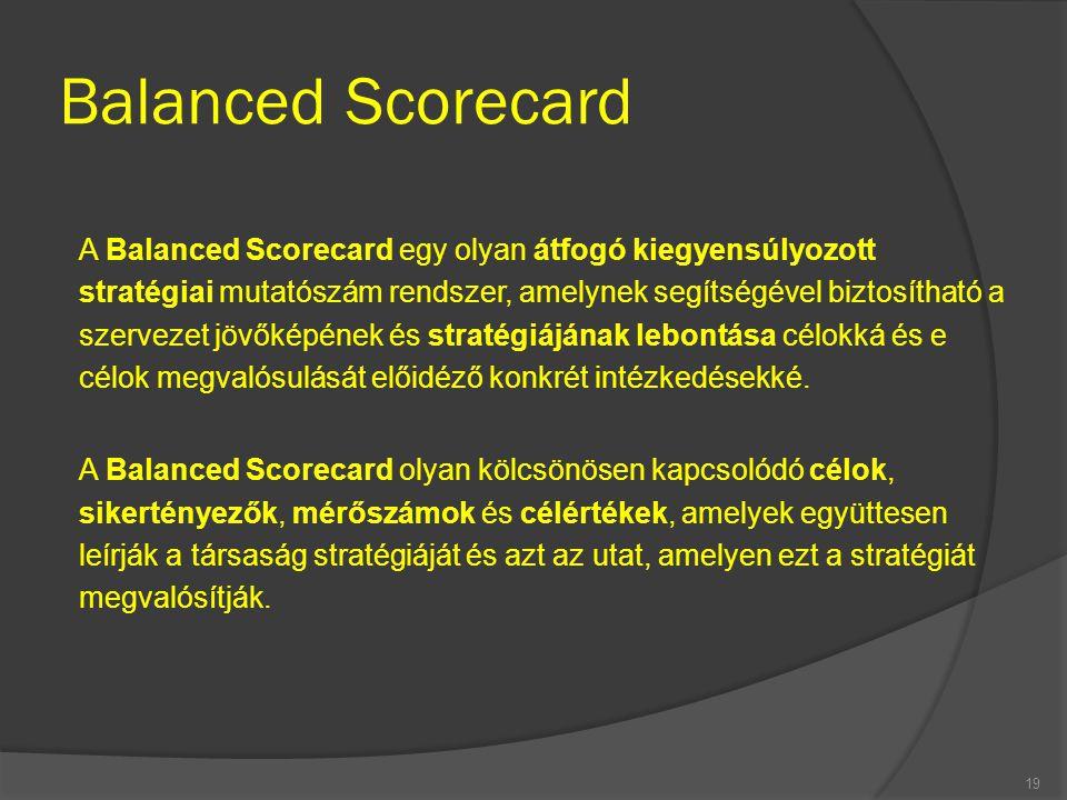 Balanced Scorecard A Balanced Scorecard egy olyan átfogó kiegyensúlyozott stratégiai mutatószám rendszer, amelynek segítségével biztosítható a szervez