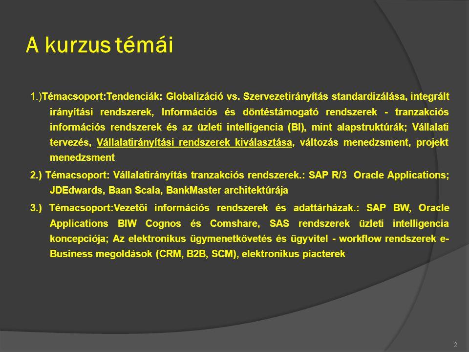 A kurzus témái 1.)Témacsoport:Tendenciák: Globalizáció vs. Szervezetirányítás standardizálása, integrált irányítási rendszerek, Információs és döntést