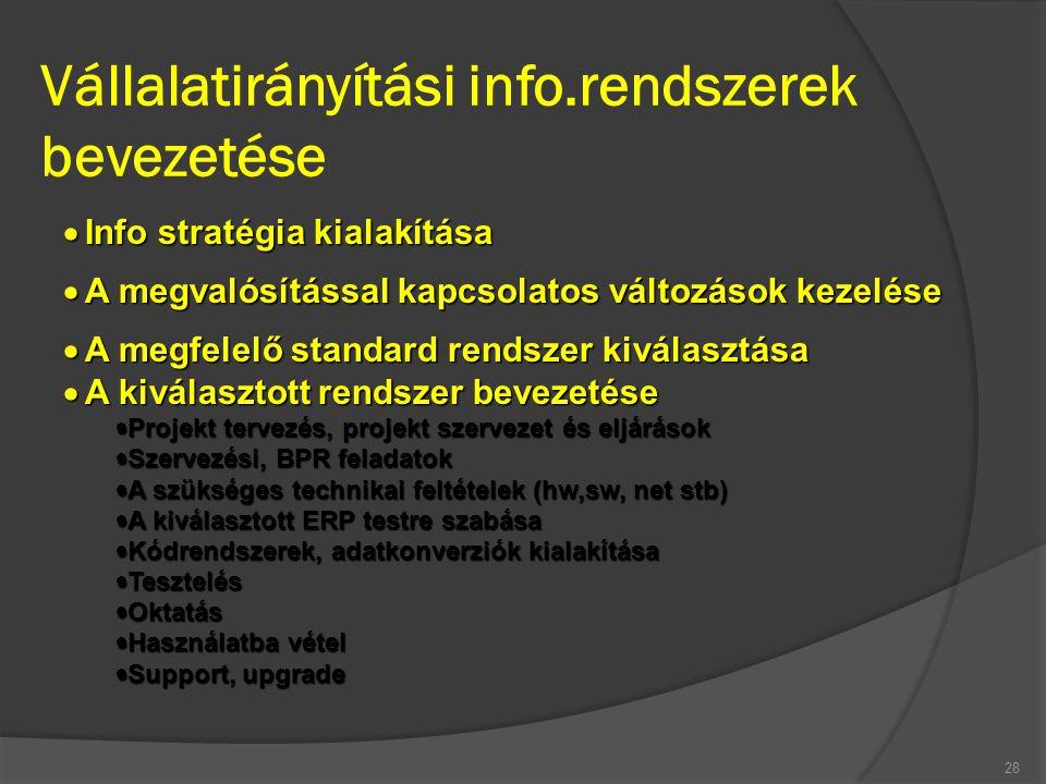 Vállalatirányítási info.rendszerek bevezetése 28  Info stratégia kialakítása  A megvalósítással kapcsolatos változások kezelése  A megfelelő standa