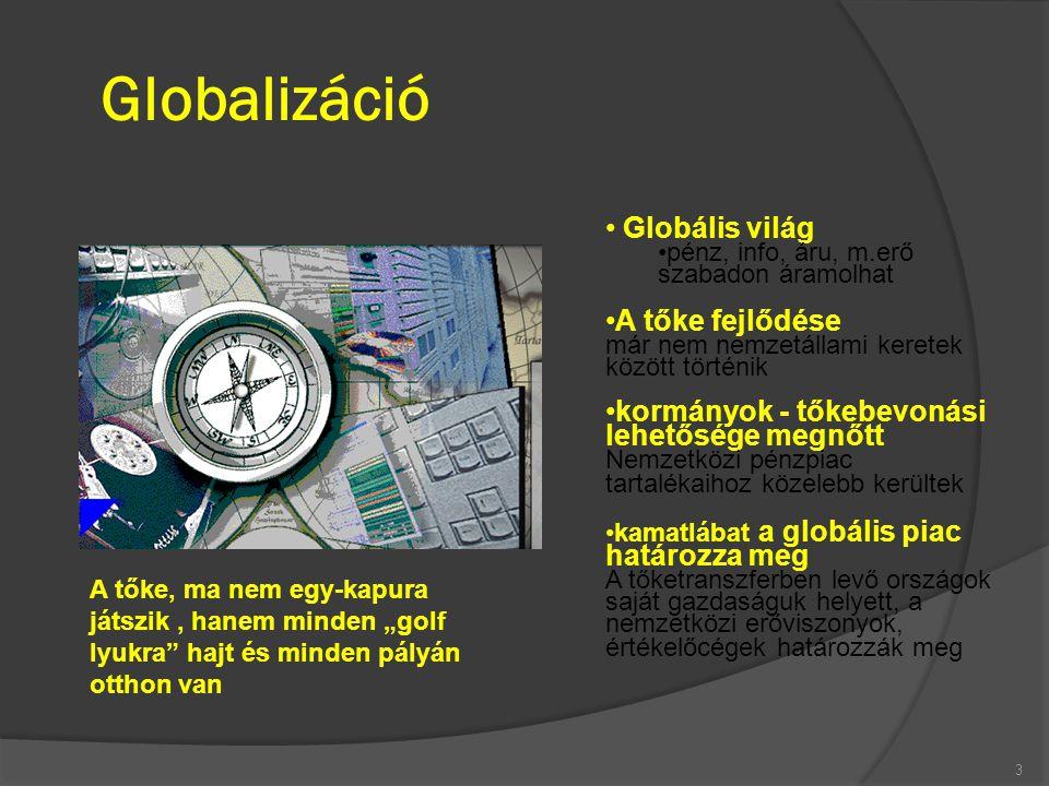 Globalizáció 3 Globális világ pénz, info, áru, m.erő szabadon áramolhat A tőke fejlődése már nem nemzetállami keretek között történik kormányok - tőke