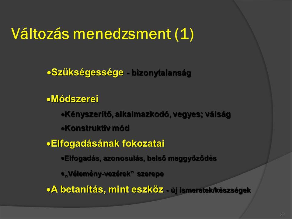 Változás menedzsment (1) 32  Módszerei  Kényszerítő, alkalmazkodó, vegyes; válság  Konstruktív mód  Elfogadásának fokozatai  Elfogadás, azonosulá
