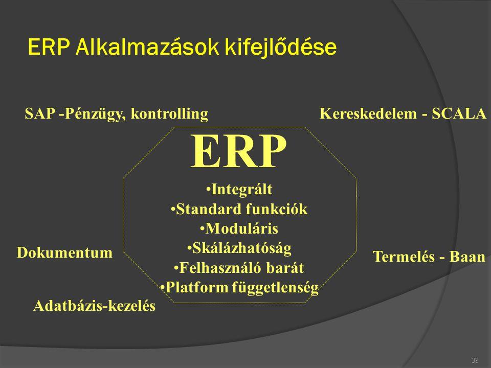 ERP Alkalmazások kifejlődése 39 Kereskedelem - SCALASAP -Pénzügy, kontrolling Termelés - Baan Dokumentum Adatbázis-kezelés ERP Integrált Standard funk
