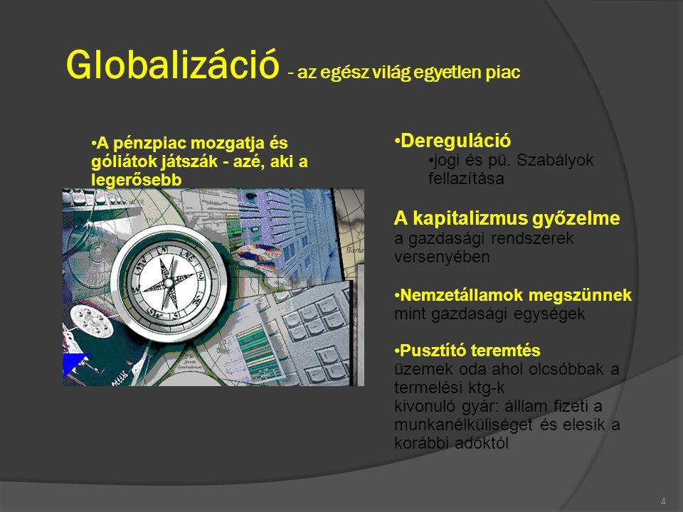 Globalizáció - az egész világ egyetlen piac 4 Dereguláció jogi és pü. Szabályok fellazítása A kapitalizmus győzelme a gazdasági rendszerek versenyében