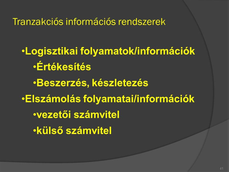 Tranzakciós információs rendszerek 41 Logisztikai folyamatok/információk Értékesítés Beszerzés, készletezés Elszámolás folyamatai/információk vezetői