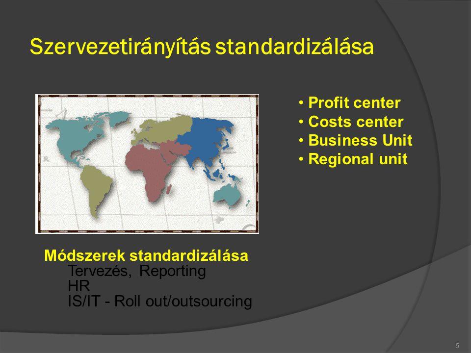 Szervezetirányítás standardizálása 5 Profit center Costs center Business Unit Regional unit Módszerek standardizálása Tervezés, Reporting HR IS/IT - R