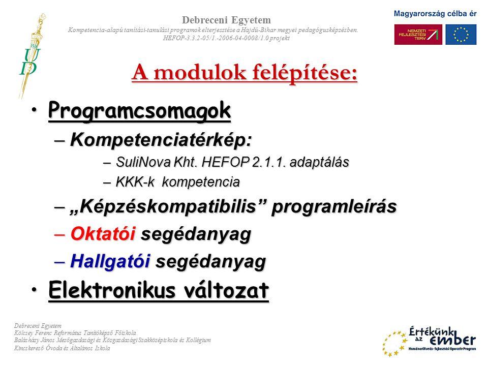 A modulok felépítése: ProgramcsomagokProgramcsomagok –Kompetenciatérkép: –SuliNova Kht.