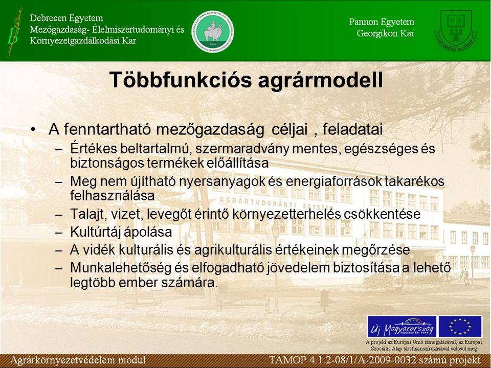 Többfunkciós agrármodell A fenntartható mezőgazdaság céljai, feladatai –Értékes beltartalmú, szermaradvány mentes, egészséges és biztonságos termékek előállítása –Meg nem újítható nyersanyagok és energiaforrások takarékos felhasználása –Talajt, vizet, levegőt érintő környezetterhelés csökkentése –Kultúrtáj ápolása –A vidék kulturális és agrikulturális értékeinek megőrzése –Munkalehetőség és elfogadható jövedelem biztosítása a lehető legtöbb ember számára.