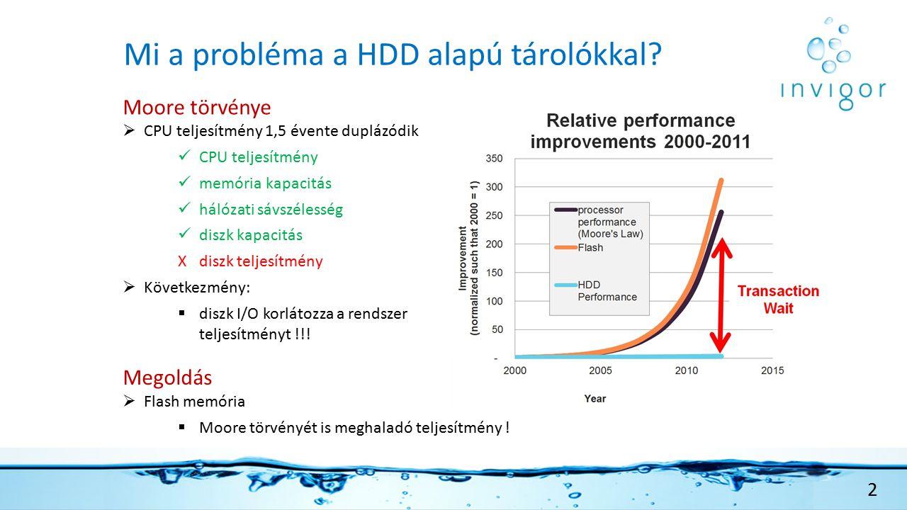 Mi a probléma a HDD alapú tárolókkal.