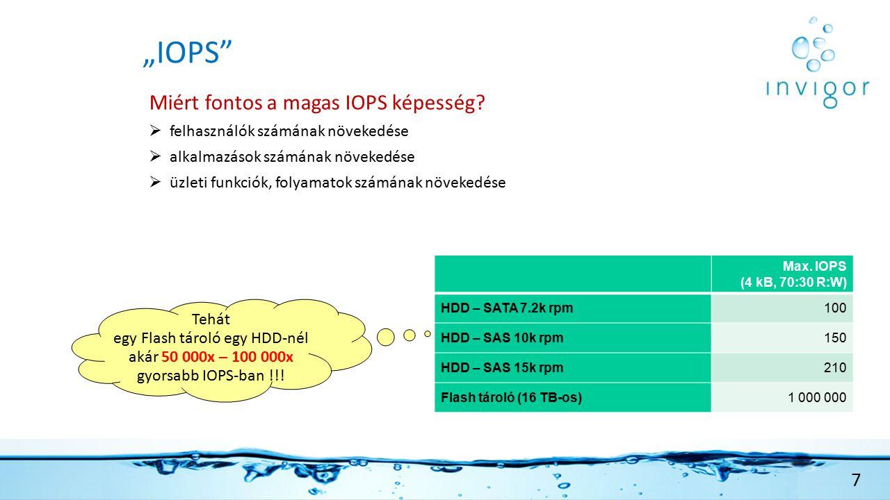 """IOPS 7 Miért fontos a magas IOPS képesség."