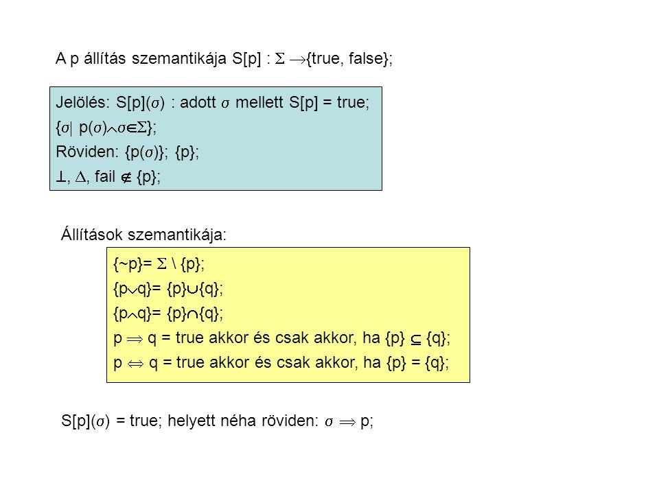 A p állítás szemantikája S[p] :   {true, false}; Jelölés: S[p](  ) : adott  mellett S[p] = true; {  p(  )  }; Röviden: {p(  )}; {p}; , , fail  {p}; Állítások szemantikája: {~p}=  \ {p}; {p  q}= {p}  {q}; {p  q}= {p}  {q}; p  q = true akkor és csak akkor, ha {p}  {q}; p  q = true akkor és csak akkor, ha {p} = {q}; S[p](  ) = true; helyett néha röviden:   p;