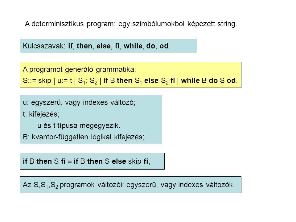 A determinisztikus program: egy szimbólumokból képezett string.