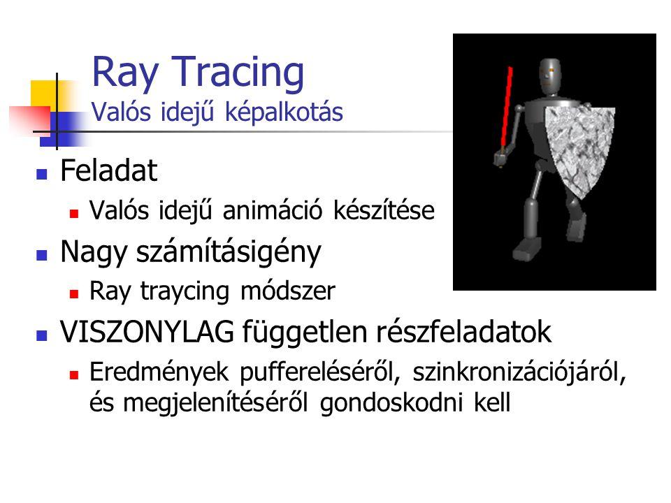 Ray Tracing Valós idejű képalkotás Feladat Valós idejű animáció készítése Nagy számításigény Ray traycing módszer VISZONYLAG független részfeladatok E