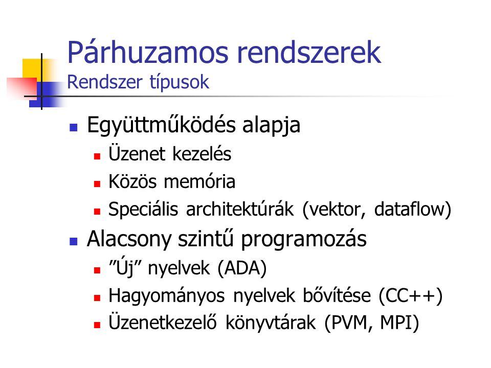 Piramis rendszer Könyvtár szolgáltatás Szolgáltatás keresés Directory Service 1.
