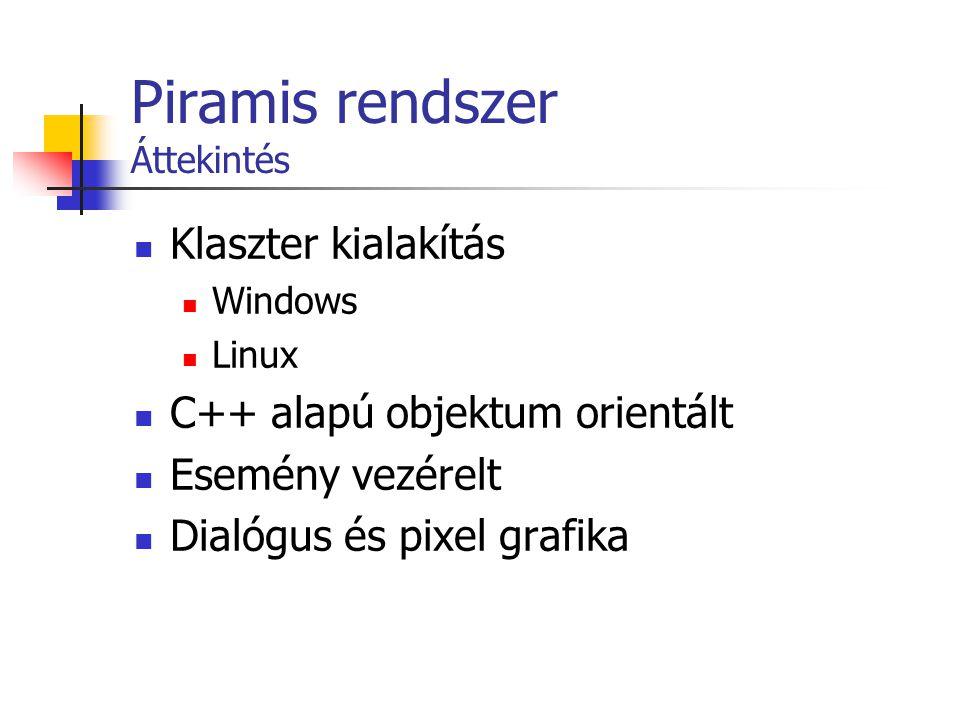 Piramis rendszer Áttekintés Klaszter kialakítás Windows Linux C++ alapú objektum orientált Esemény vezérelt Dialógus és pixel grafika