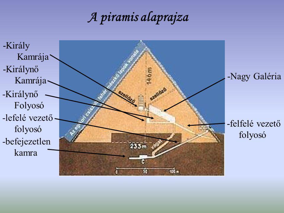 A piramis alaprajza -Király Kamrája -Királynő Kamrája -Királynő Folyosó -lefelé vezető folyosó -befejezetlen kamra -Nagy Galéria -felfelé vezető folyo