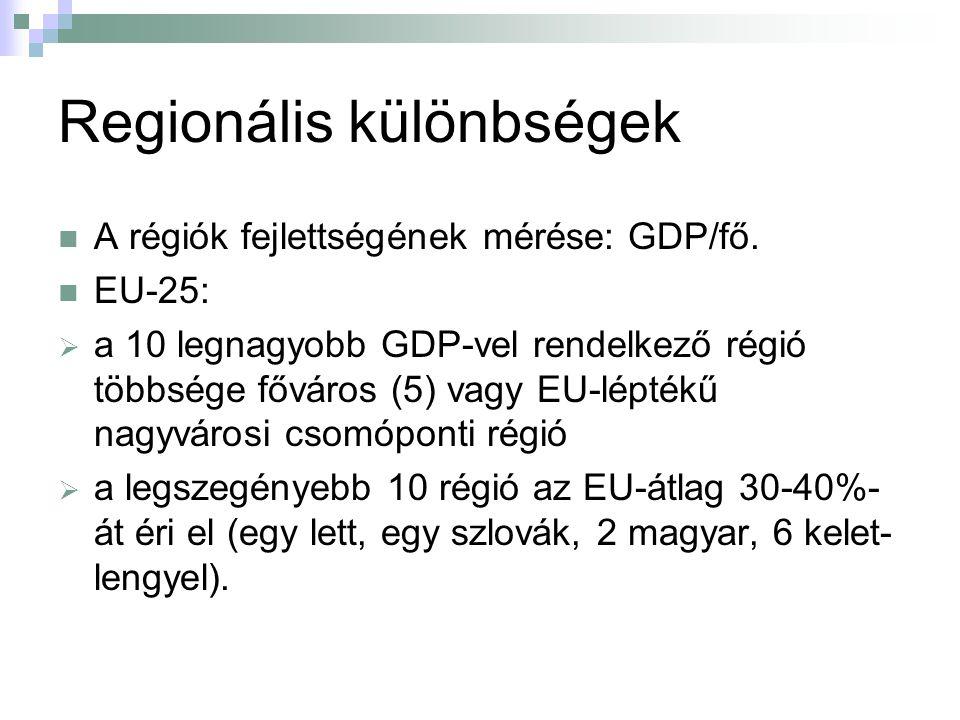 Regionális különbségek A régiók fejlettségének mérése: GDP/fő.