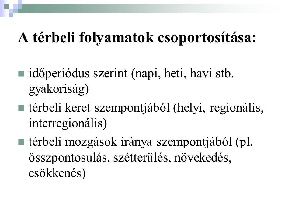 Térfelosztás - a vizsgálódás módszere: területi aggregáció: a kisebb területi egységek összevonása területi dezaggregáció: a nagyobb egységek részekre bontása