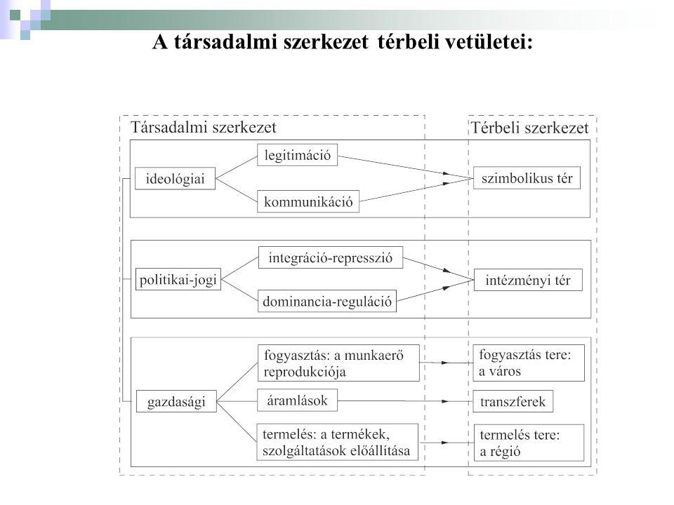 A társadalmi szerkezet térbeli vetületei: