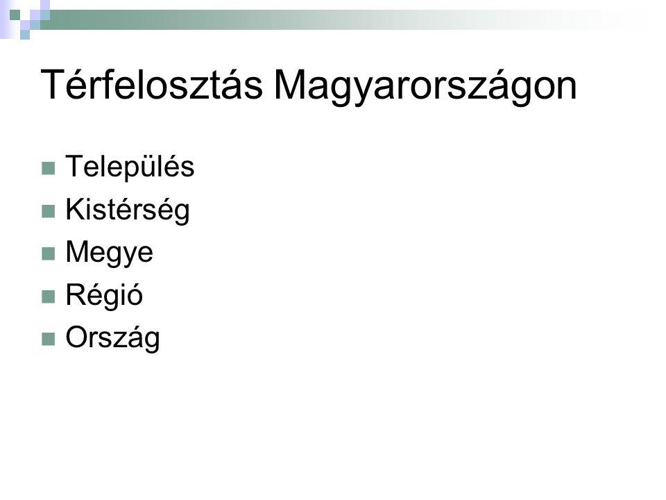 Magyarország régiói 1.Észak-Magyarország 2. Észak-Alföld 3.