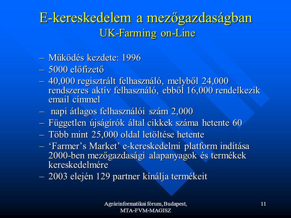 Agrárinformatikai fórum, Budapest, MTA-FVM-MAGISZ 11 E-kereskedelem a mezőgazdaságban UK-Farming on-Line –Működés kezdete: 1996 –5000 előfizető –40,000 regisztrált felhasználó, melyből 24,000 rendszeres aktív felhasználó, ebből 16,000 rendelkezik email címmel – napi átlagos felhasználói szám 2,000 –Független újságírók által cikkek száma hetente 60 –Több mint 25,000 oldal letöltése hetente –'Farmer's Market' e-kereskedelmi platform indítása 2000-ben mezőgazdasági alapanyagok és termékek kereskedelmére –2003 elején 129 partner kínálja termékeit
