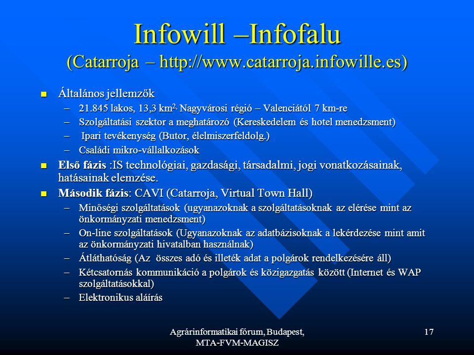 Agrárinformatikai fórum, Budapest, MTA-FVM-MAGISZ 17 Infowill –Infofalu (Catarroja – http://www.catarroja.infowille.es) Általános jellemzők Általános jellemzők –21.845 lakos, 13,3 km 2, Nagyvárosi régió – Valenciától 7 km-re –Szolgáltatási szektor a meghatározó (Kereskedelem és hotel menedzsment) – Ipari tevékenység (Butor, élelmiszerfeldolg.) –Családi mikro-vállalkozások Első fázis :IS technológiai, gazdasági, társadalmi, jogi vonatkozásainak, hatásainak elemzése.