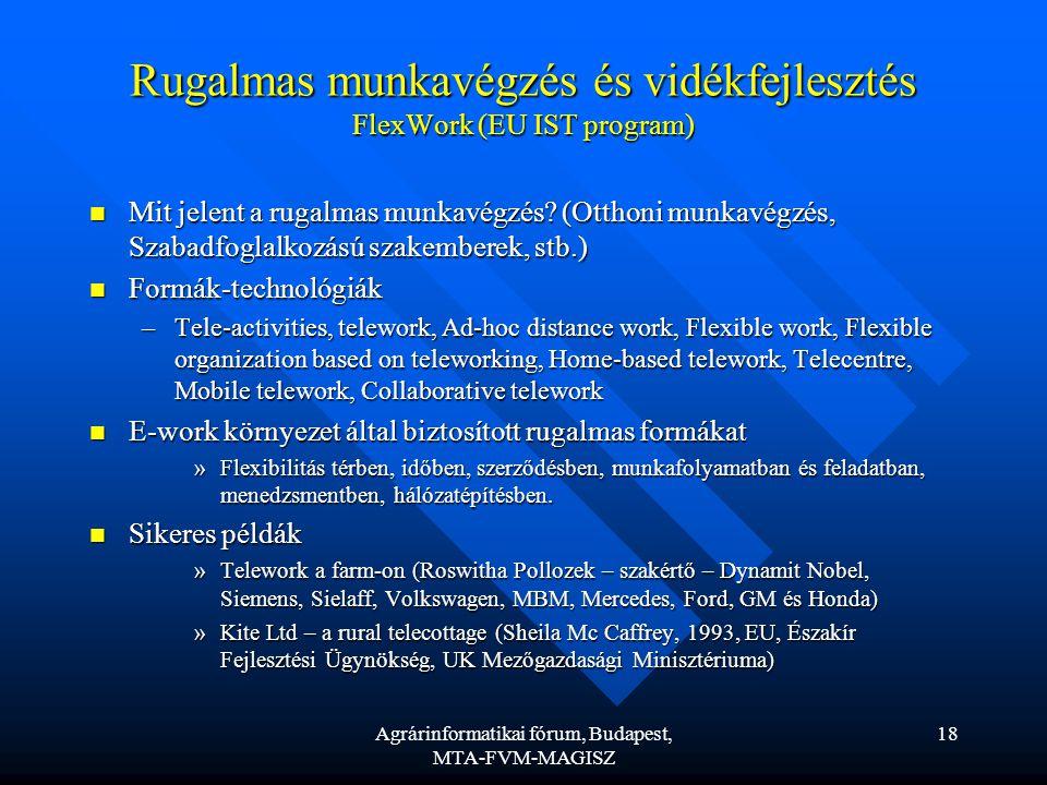 Agrárinformatikai fórum, Budapest, MTA-FVM-MAGISZ 18 Rugalmas munkavégzés és vidékfejlesztés FlexWork (EU IST program) Mit jelent a rugalmas munkavégzés.