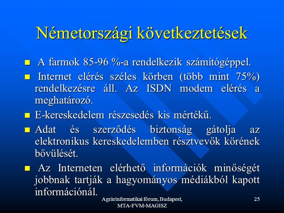 Agrárinformatikai fórum, Budapest, MTA-FVM-MAGISZ 25 Németországi következtetések A farmok 85-96 %-a rendelkezik számítógéppel.