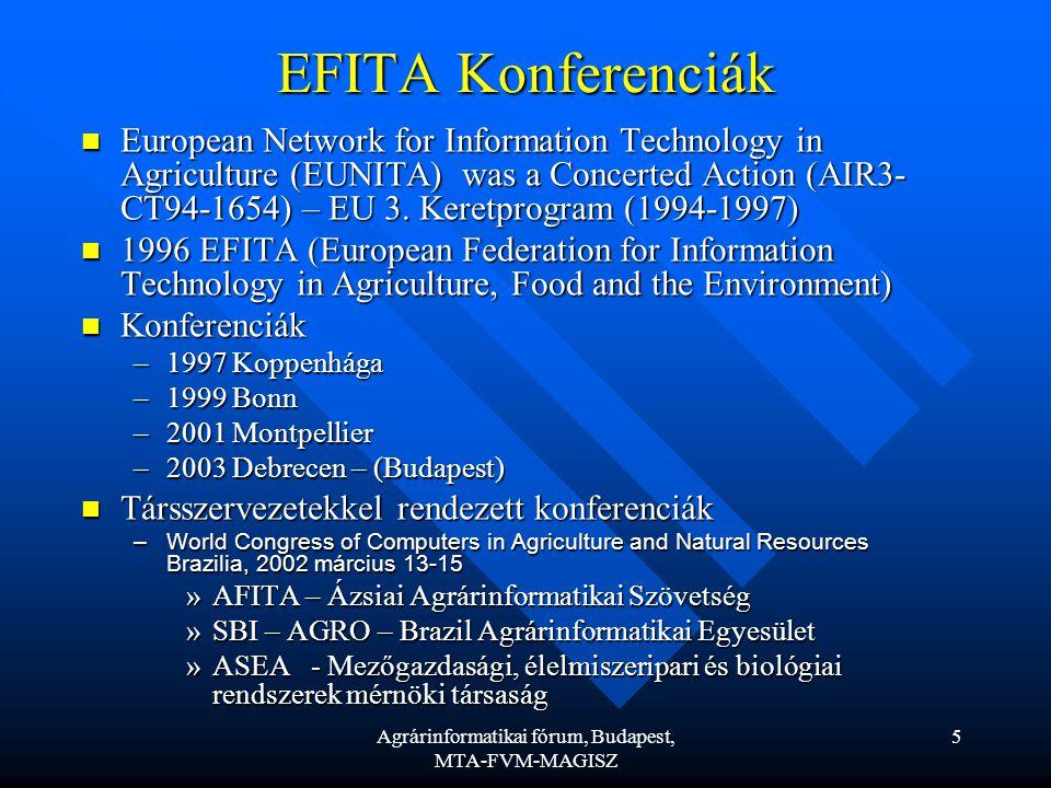 Agrárinformatikai fórum, Budapest, MTA-FVM-MAGISZ 5 EFITA Konferenciák European Network for Information Technology in Agriculture (EUNITA) was a Concerted Action (AIR3- CT94-1654) – EU 3.