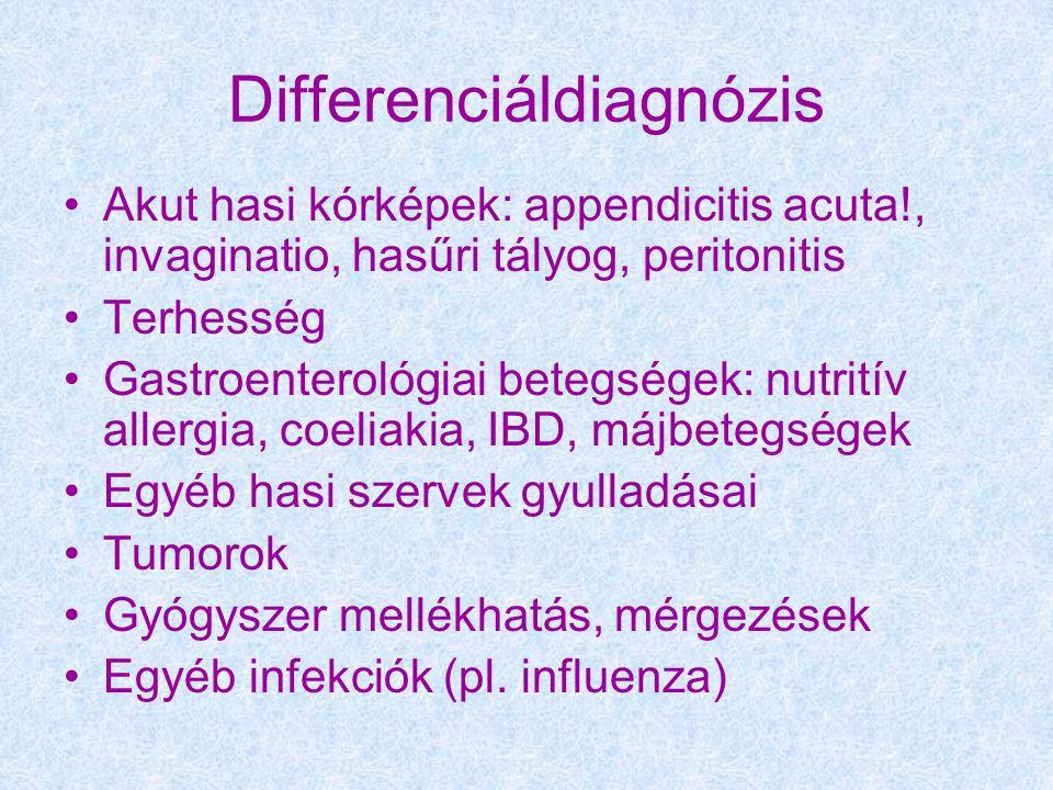 Differenciáldiagnózis Akut hasi kórképek: appendicitis acuta!, invaginatio, hasűri tályog, peritonitis Terhesség Gastroenterológiai betegségek: nutritív allergia, coeliakia, IBD, májbetegségek Egyéb hasi szervek gyulladásai Tumorok Gyógyszer mellékhatás, mérgezések Egyéb infekciók (pl.