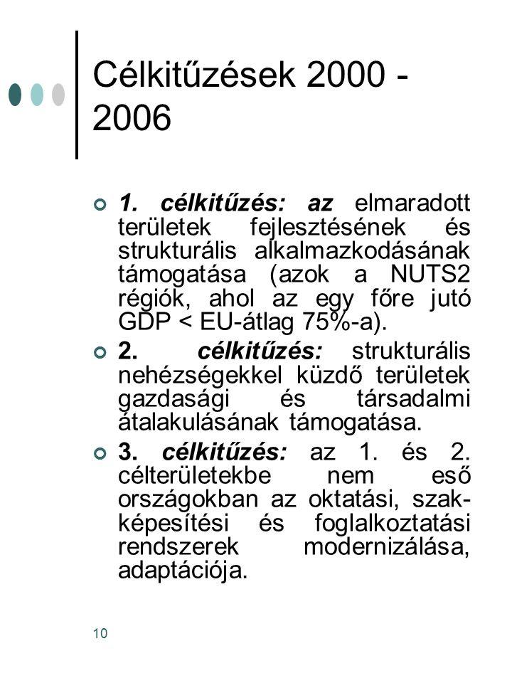 10 Célkitűzések 2000 - 2006 1.