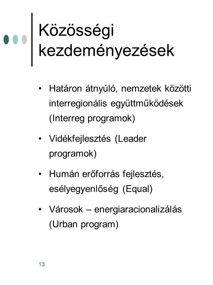 13 Közösségi kezdeményezések Határon átnyúló, nemzetek közötti interregionális együttműködések (Interreg programok) Vidékfejlesztés (Leader programok) Humán erőforrás fejlesztés, esélyegyenlőség (Equal) Városok – energiaracionalizálás (Urban program)