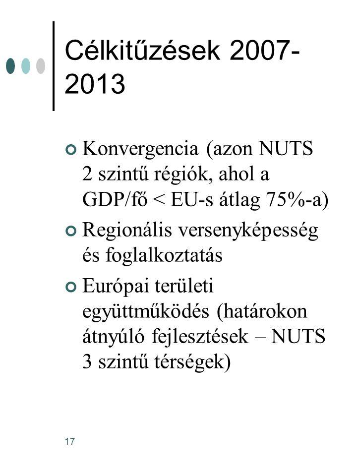 17 Célkitűzések 2007- 2013 Konvergencia (azon NUTS 2 szintű régiók, ahol a GDP/fő < EU-s átlag 75%-a) Regionális versenyképesség és foglalkoztatás Európai területi együttműködés (határokon átnyúló fejlesztések – NUTS 3 szintű térségek)