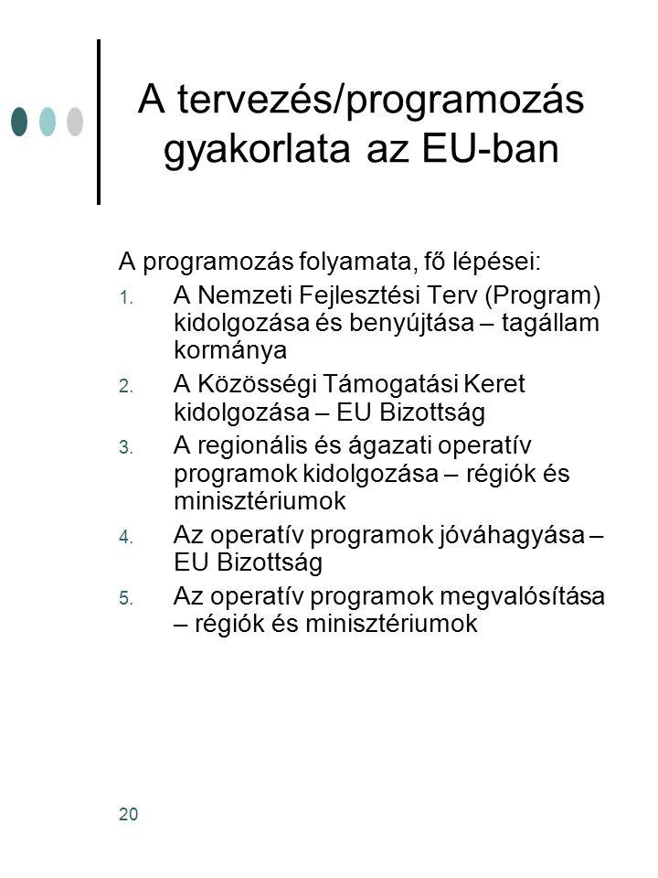 20 A tervezés/programozás gyakorlata az EU-ban A programozás folyamata, fő lépései: 1.
