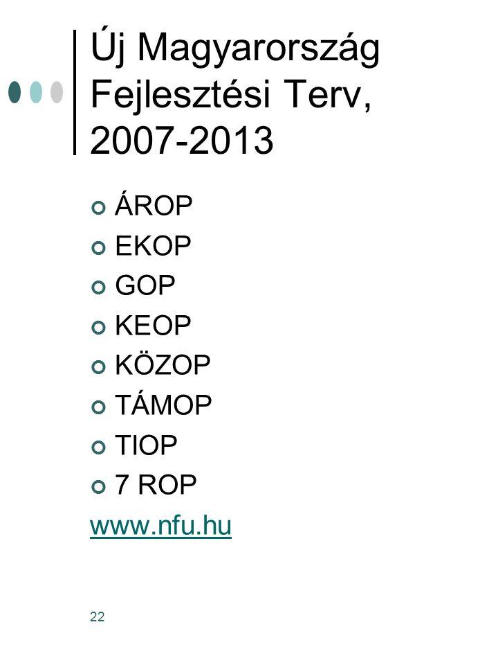 22 Új Magyarország Fejlesztési Terv, 2007-2013 ÁROP EKOP GOP KEOP KÖZOP TÁMOP TIOP 7 ROP www.nfu.hu