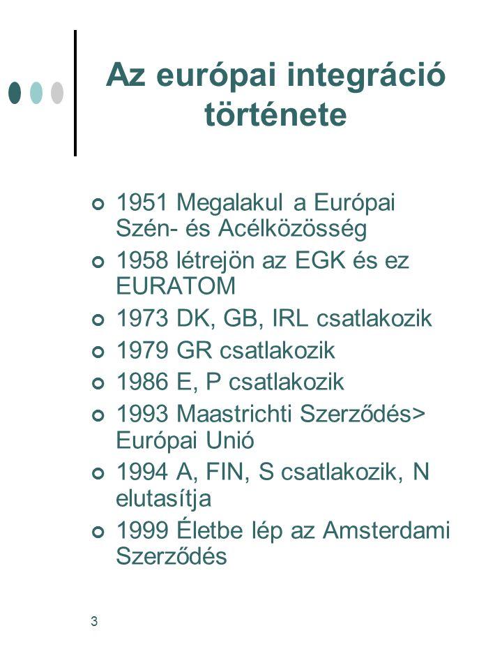 3 Az európai integráció története 1951 Megalakul a Európai Szén- és Acélközösség 1958 létrejön az EGK és ez EURATOM 1973 DK, GB, IRL csatlakozik 1979 GR csatlakozik 1986 E, P csatlakozik 1993 Maastrichti Szerződés> Európai Unió 1994 A, FIN, S csatlakozik, N elutasítja 1999 Életbe lép az Amsterdami Szerződés
