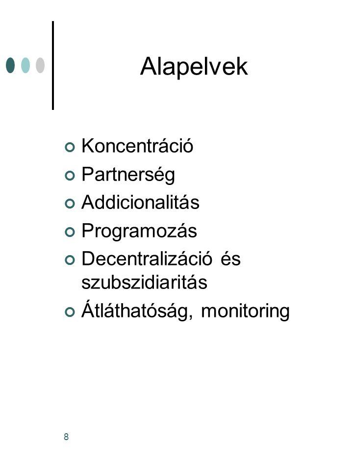8 Alapelvek Koncentráció Partnerség Addicionalitás Programozás Decentralizáció és szubszidiaritás Átláthatóság, monitoring
