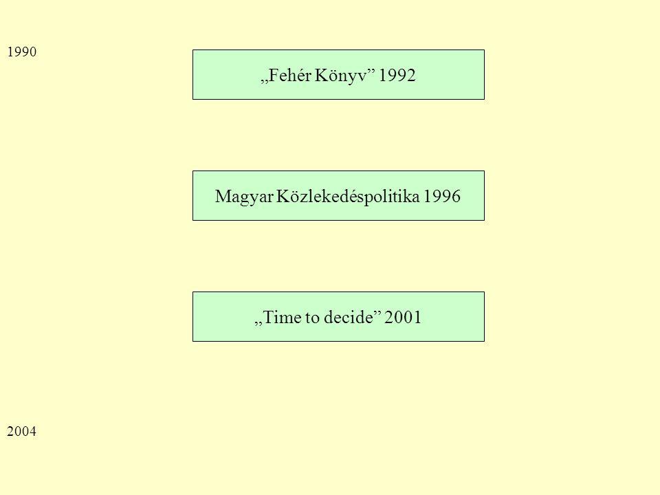 """""""Fehér Könyv 1992 Magyar Közlekedéspolitika 1996 """"Time to decide 2001 1990 2004"""