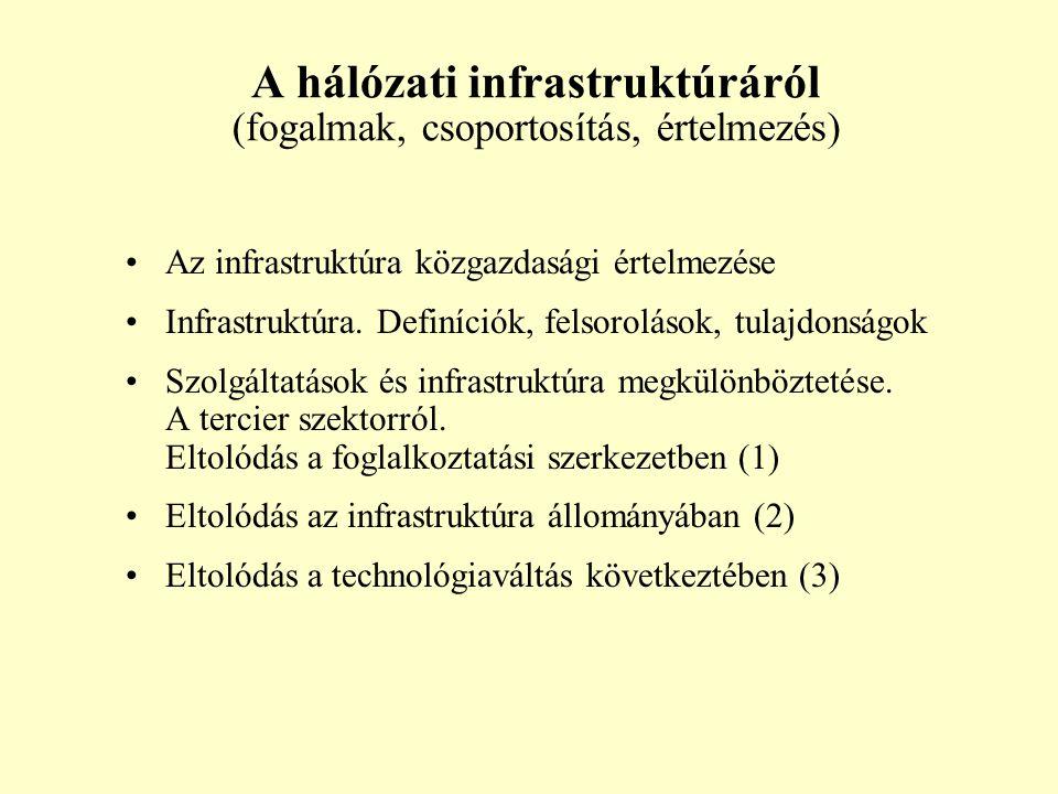 A hálózati infrastruktúráról (fogalmak, csoportosítás, értelmezés) Az infrastruktúra közgazdasági értelmezése Infrastruktúra.