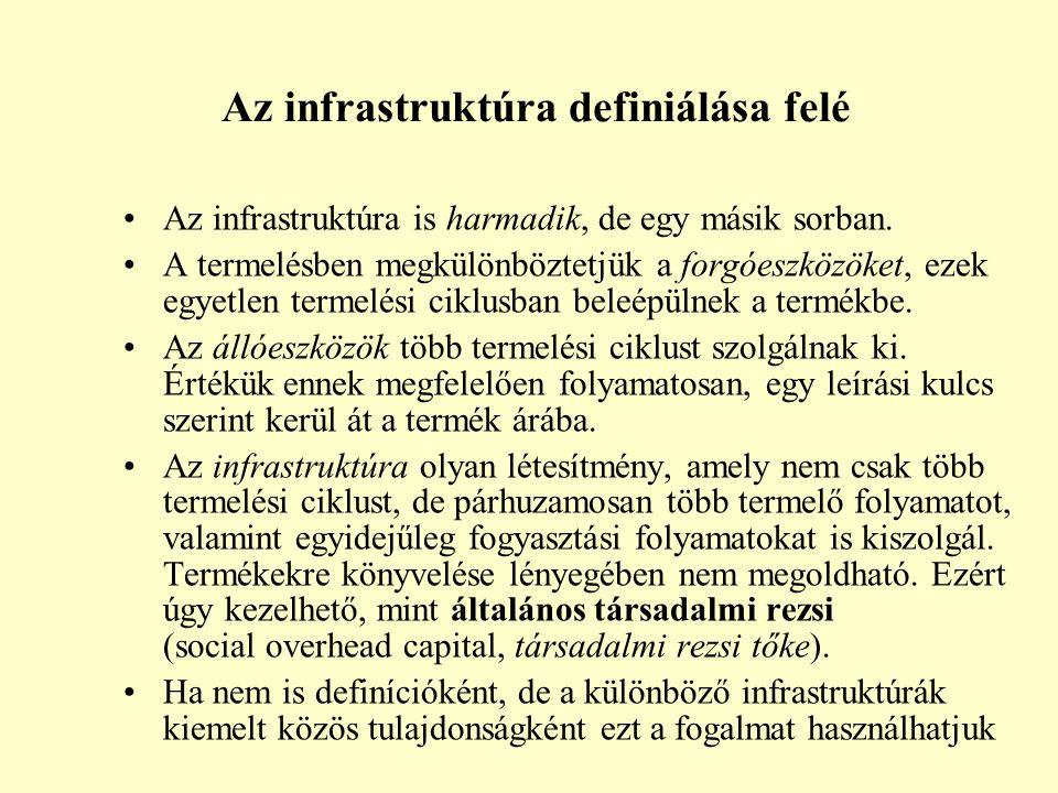 Az infrastruktúra definiálása felé Az infrastruktúra is harmadik, de egy másik sorban.
