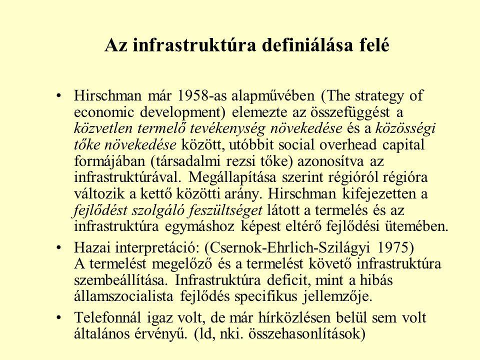 Az infrastruktúra definiálása felé Hirschman már 1958-as alapművében (The strategy of economic development) elemezte az összefüggést a közvetlen termelő tevékenység növekedése és a közösségi tőke növekedése között, utóbbit social overhead capital formájában (társadalmi rezsi tőke) azonosítva az infrastruktúrával.