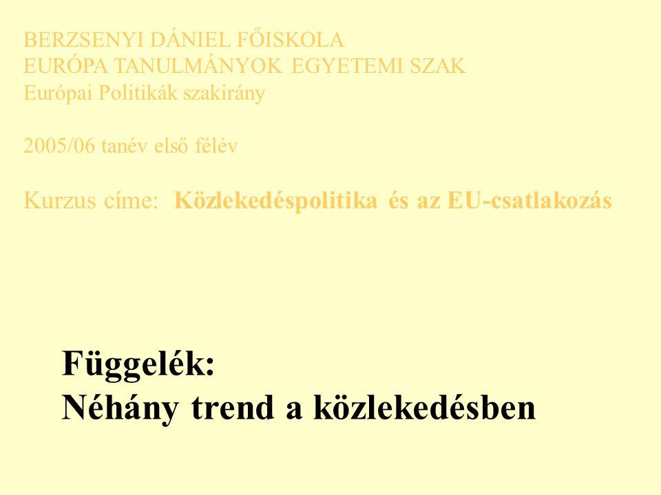BERZSENYI DÁNIEL FŐISKOLA EURÓPA TANULMÁNYOK EGYETEMI SZAK Európai Politikák szakirány 2005/06 tanév első félév Kurzus címe: Közlekedéspolitika és az EU-csatlakozás Függelék: Néhány trend a közlekedésben