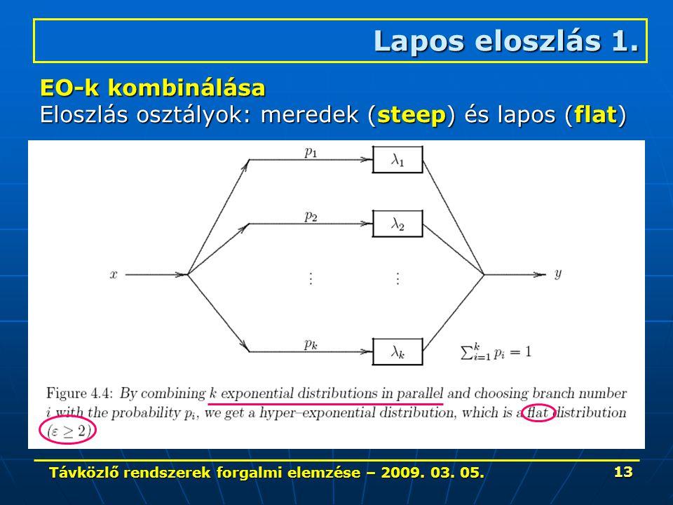 Távközlő rendszerek forgalmi elemzése – 2009. 03. 05. 13 Lapos eloszlás 1. EO-k kombinálása Eloszlás osztályok: meredek (steep) és lapos (flat)